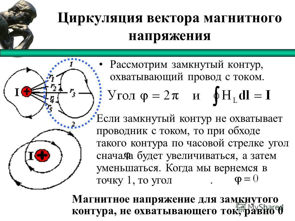 Циркуляция вектора магнитного напряжения Рассмотрим замкнутый контур, охватывающий провод с током. Если замкнутый контур не охватывает проводник с током, то при обходе такого контура по часовой стрелке угол сначала будет увеличиваться, а затем уменьш