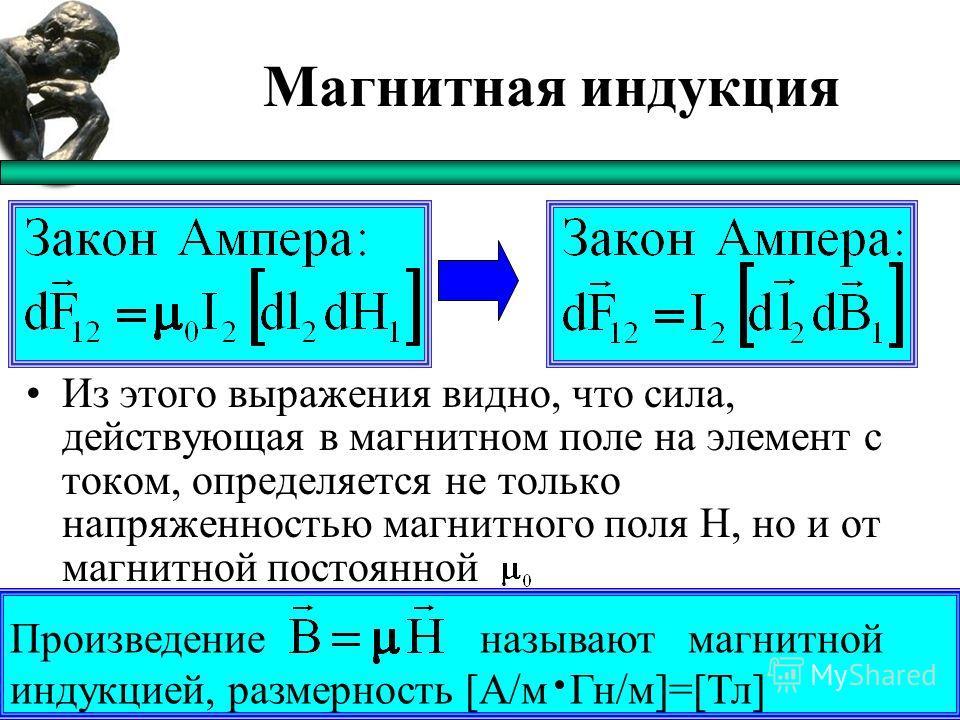 Магнитная индукция Из этого выражения видно, что сила, действующая в магнитном поле на элемент с током, определяется не только напряженностью магнитного поля H, но и от магнитной постоянной Произведение называют магнитной индукцией, размерность [А/м
