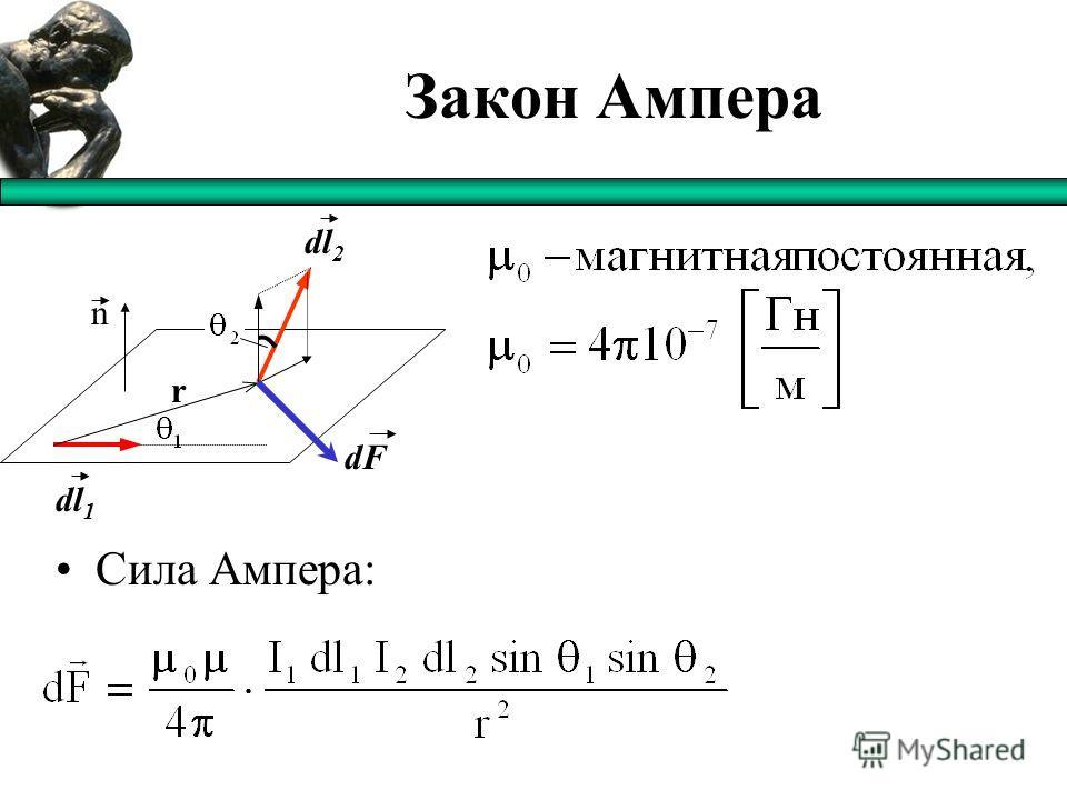 Закон Ампера Сила Ампера: n r dl 1 dl 2 dF