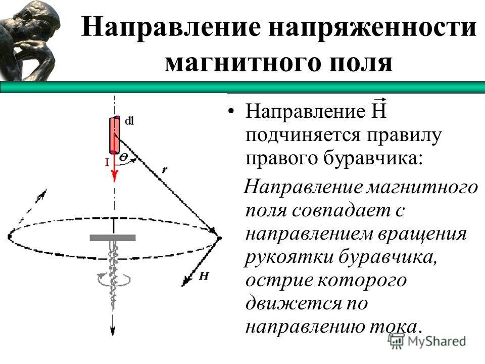 Направление напряженности магнитного поля Направление H подчиняется правилу правого буравчика: Направление магнитного поля совпадает с направлением вращения рукоятки буравчика, острие которого движется по направлению тока.