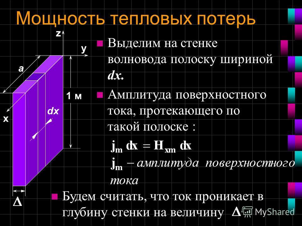 1 м Мощность тепловых потерь n Выделим на стенке волновода полоску шириной dx. n Амплитуда поверхностного тока, протекающего по такой полоске : dx a z y x n Будем считать, что ток проникает в глубину стенки на величину