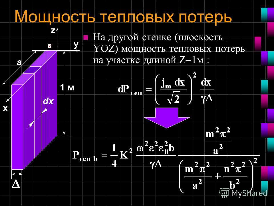 1 м Мощность тепловых потерь n На другой стенке (плоскость YOZ) мощность тепловых потерь на участке длиной Z=1м : dx a z y x