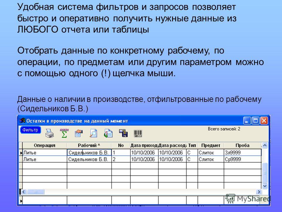 Удобная система фильтров и запросов позволяет быстро и оперативно получить нужные данные из ЛЮБОГО отчета или таблицы Отобрать данные по конкретному рабочему, по операции, по предметам или другим параметром можно с помощью одного (!) щелчка мыши. Дан