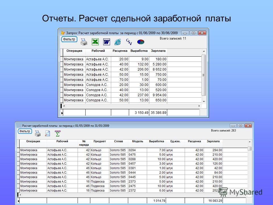 Отчеты. Расчет сдельной заработной платы