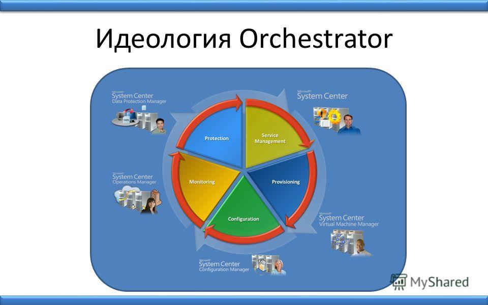 Идеология Orchestrator