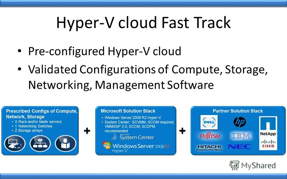 Hyper-V cloud Fast Track Pre-configured Hyper-V cloud Validated Configurations of Compute, Storage, Networking, Management Software