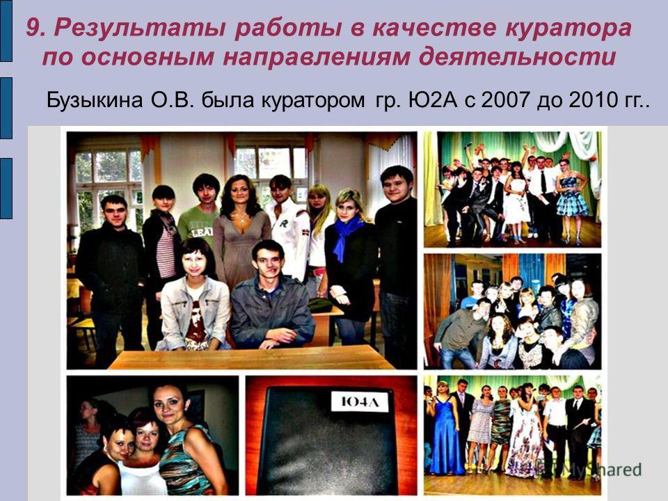 9. Результаты работы в качестве куратора по основным направлениям деятельности Бузыкина О.В. была куратором гр. Ю2А с 2007 до 2010 гг..