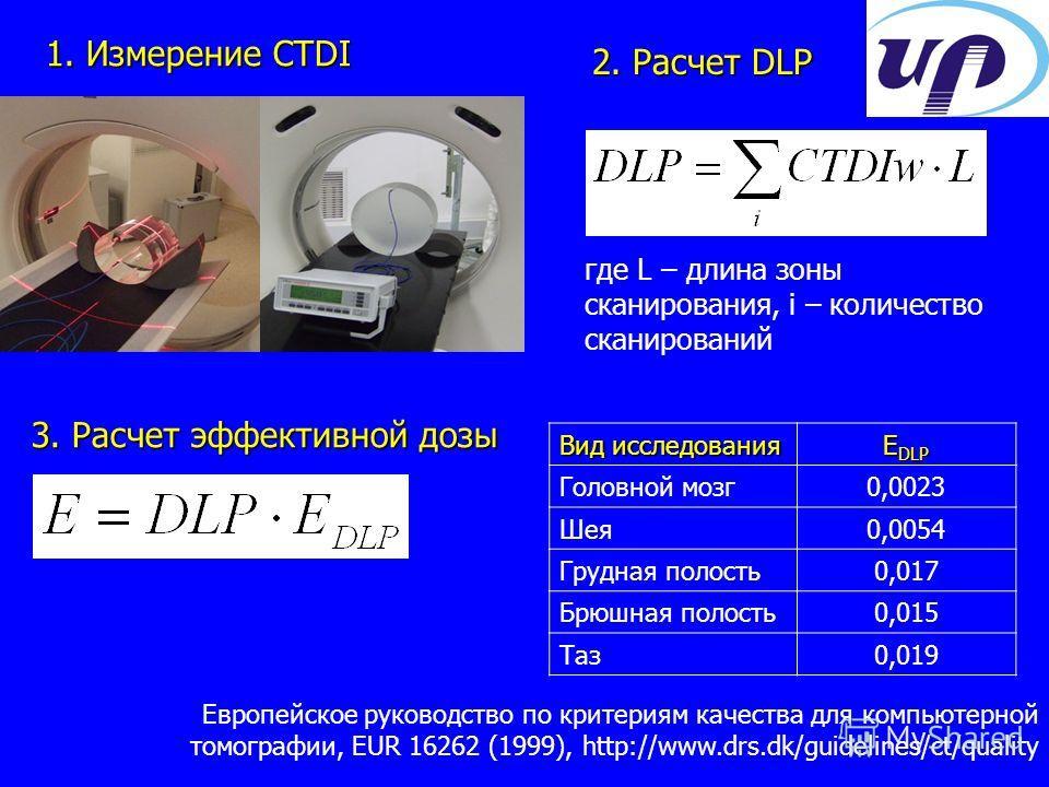 1. Измерение CTDI 2. Расчет DLP где L – длина зоны сканирования, i – количество сканирований 3. Расчет эффективной дозы Вид исследования E DLP Головной мозг0,0023 Шея0,0054 Грудная полость0,017 Брюшная полость0,015 Таз0,019 Европейское руководство по