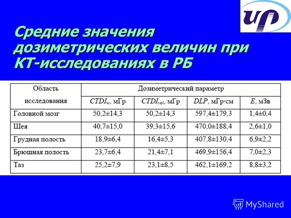 Средние значения дозиметрических величин при КТ-исследованиях в РБ