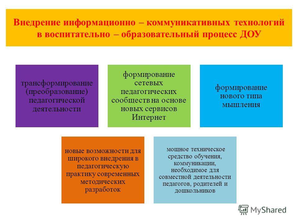 Внедрение информационно – коммуникативных технологий в воспитательно – образовательный процесс ДОУ трансформирование (преобразование) педагогической деятельности формирование сетевых педагогических сообществ на основе новых сервисов Интернет формиров