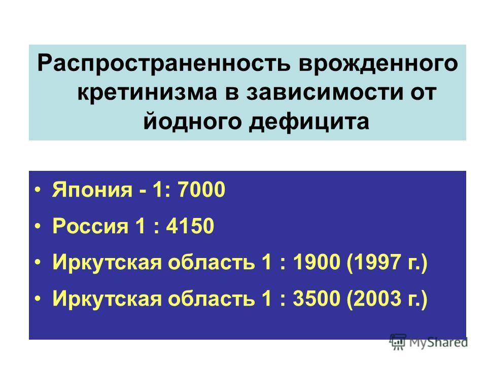 Распространенность врожденного кретинизма в зависимости от йодного дефицита Япония - 1: 7000 Россия 1 : 4150 Иркутская область 1 : 1900 (1997 г.) Иркутская область 1 : 3500 (2003 г.)