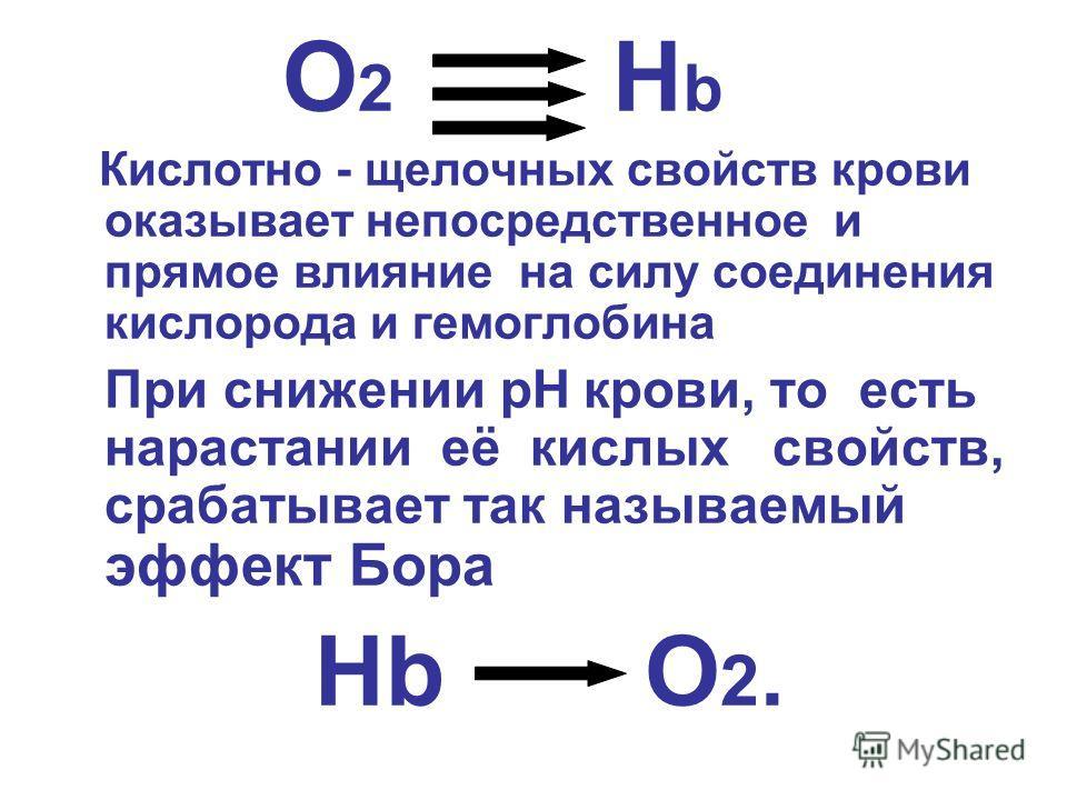 О 2 Н b Кислотно - щелочных свойств крови оказывает непосредственное и прямое влияние на силу соединения кислорода и гемоглобина При снижении рН крови, то есть нарастании её кислых свойств, срабатывает так называемый эффект Бора Нb О 2.