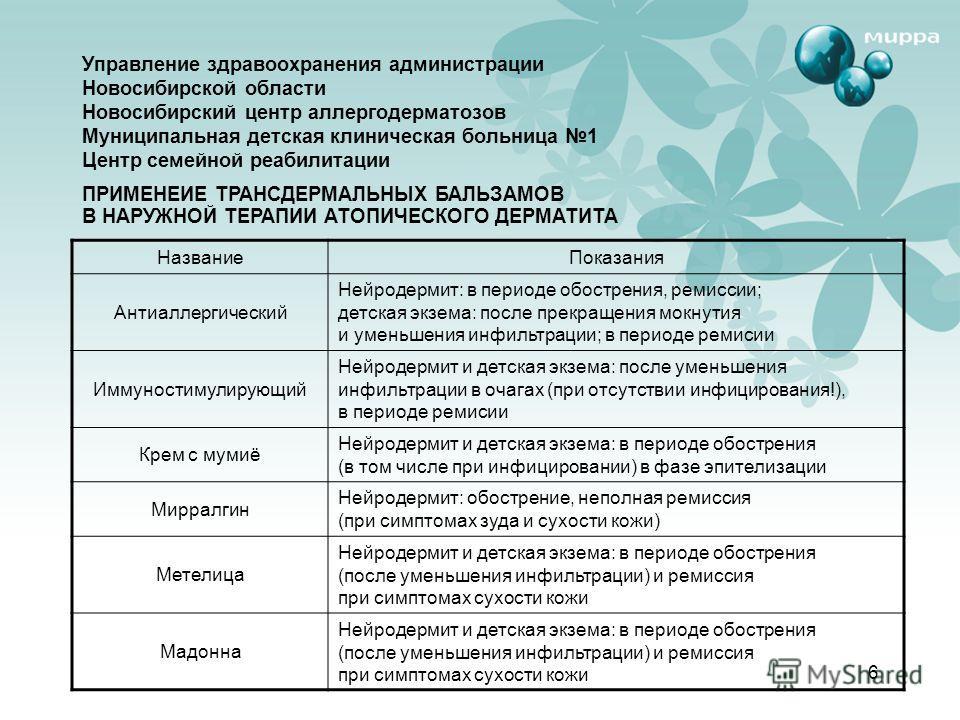 6 Управление здравоохранения администрации Новосибирской области Новосибирский центр аллергодерматозов Муниципальная детская клиническая больница 1 Центр семейной реабилитации ПРИМЕНЕИЕ ТРАНСДЕРМАЛЬНЫХ БАЛЬЗАМОВ В НАРУЖНОЙ ТЕРАПИИ АТОПИЧЕСКОГО ДЕРМАТ