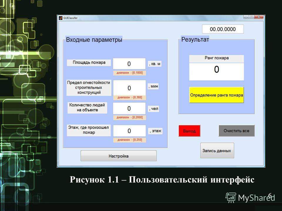 Рисунок 1.1 – Пользовательский интерфейс 6