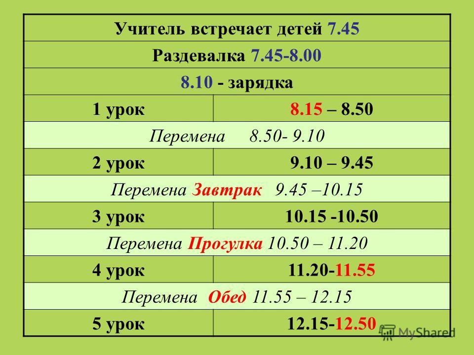 Учитель встречает детей 7.45 Раздевалка 7.45-8.00 8.10 - зарядка 1 урок8.15 – 8.50 Перемена 8.50- 9.10 2 урок9.10 – 9.45 Перемена Завтрак 9.45 –10.15 3 урок10.15 -10.50 Перемена Прогулка 10.50 – 11.20 4 урок11.20-11.55 Перемена Обед 11.55 – 12.15 5 у