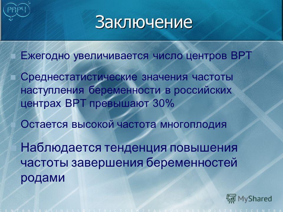 Заключение Ежегодно увеличивается число центров ВРТ Среднестатистические значения частоты наступления беременности в российских центрах ВРТ превышают 30% Остается высокой частота многоплодия Наблюдается тенденция повышения частоты завершения беременн