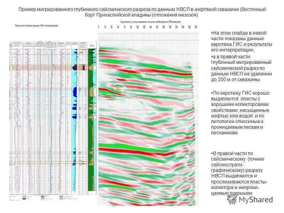 Пример мигрированного глубинного сейсмического разреза по данным НВСП в нефтяной скважине (Восточный борт Прикаспийской впадины (отложения мезозоя). На этом слайде в левой части показаны данные каротажа ГИС и результаты его интерпретации, а в правой