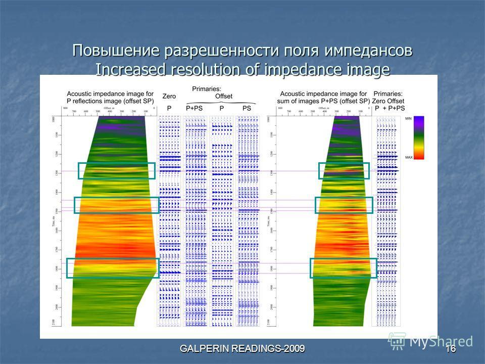 GALPERIN READINGS-200916 Повышение разрешенности поля импедансов Increased resolution of impedance image