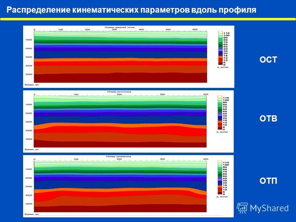 Распределение кинематических параметров вдоль профиля ОСТ ОТВ ОТП