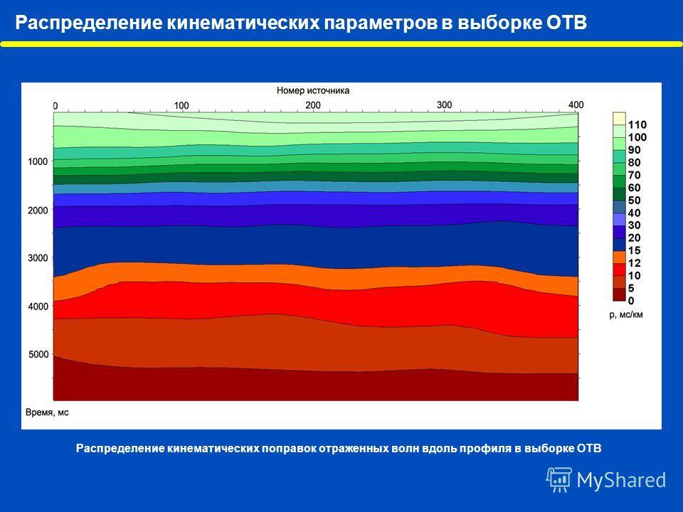 Распределение кинематических параметров в выборке ОТВ Распределение кинематических поправок отраженных волн вдоль профиля в выборке ОТВ