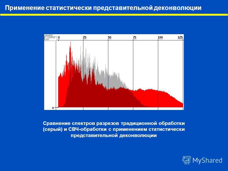 Применение статистически представительной деконволюции Сравнение спектров разрезов традиционной обработки (серый) и СВЧ-обработки с применением статистически представительной деконволюции