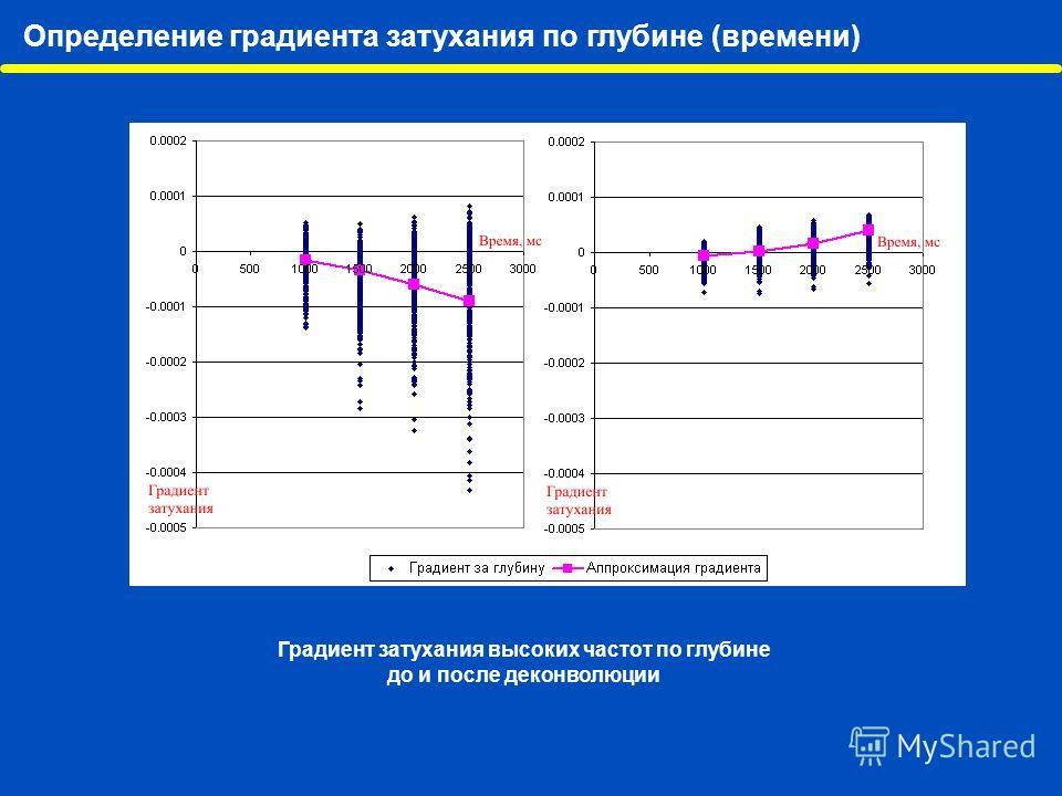 Определение градиента затухания по глубине (времени) Градиент затухания высоких частот по глубине до и после деконволюции