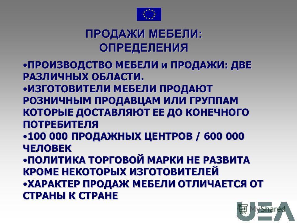 Производство мебели по назначению. В млрд. ЕВРО В 2006.
