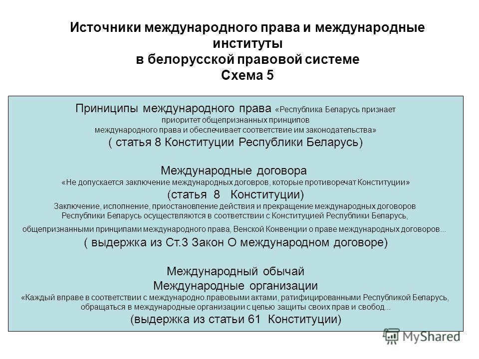 Источники международного права и международные институты в белорусской правовой системе Схема 5 Приниципы международного права «Республика Беларусь признает приоритет общепризнанных принципов международного права и обеспечивает соответствие им законо