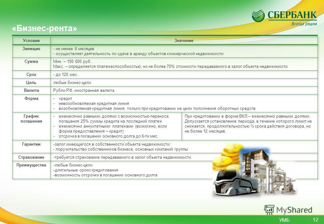 УМБ «Бизнес-рента» 12