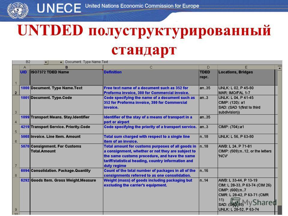 UNTDED полуструктурированный стандарт