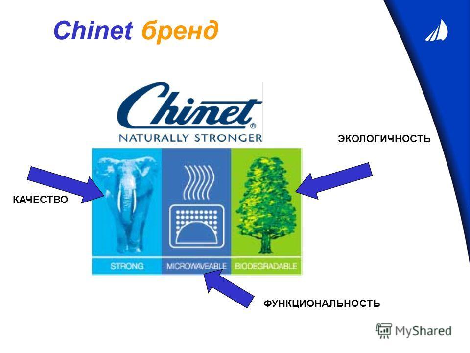 ЭКОЛОГИЧНОСТЬ ФУНКЦИОНАЛЬНОСТЬ КАЧЕСТВО Chinet бренд