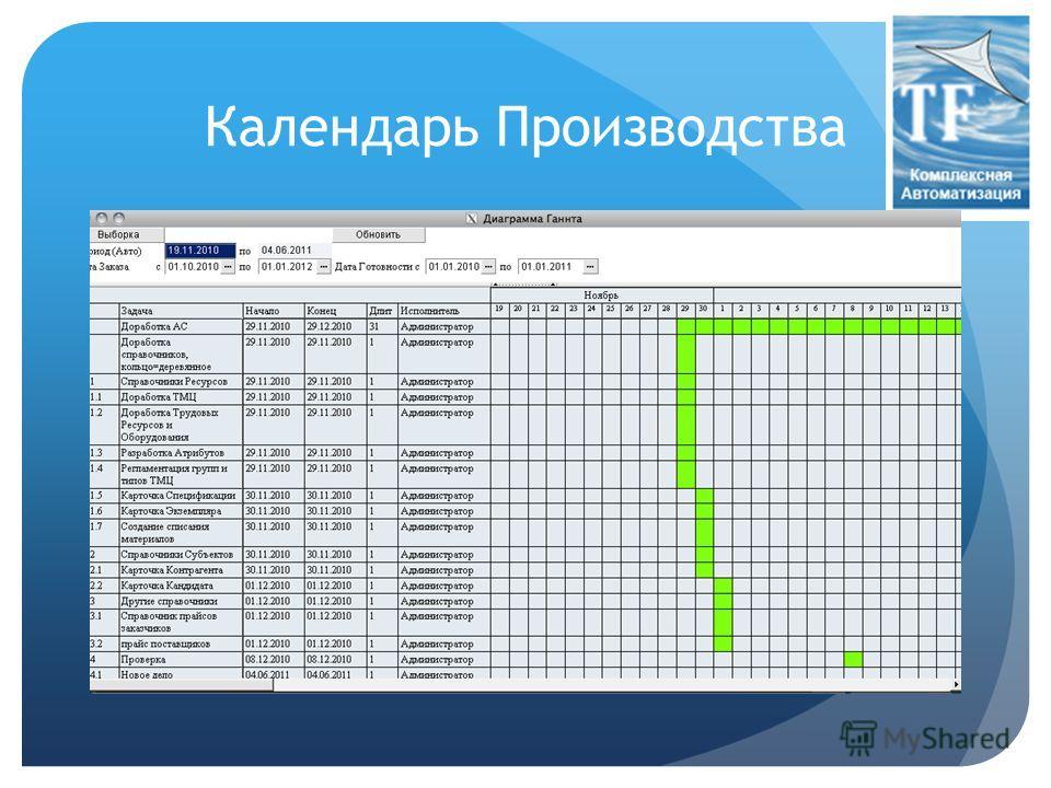 Календарь Производства
