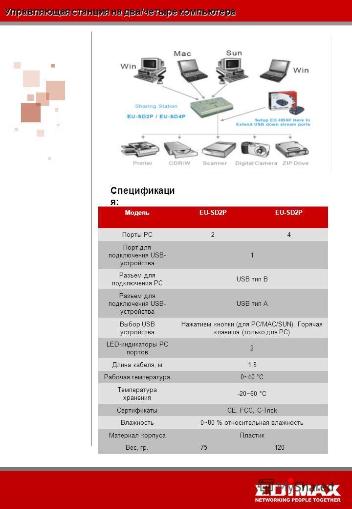Управляющая станция на два/четыре компьютера Спецификаци я: МодельEU-SD2P Порты PC24 Порт для подключения USB- устройства 1 Разъем для подключения PC USB тип B Разъем для подключения USB- устройства USB тип A Выбор USB устройства Нажатием кнопки (для