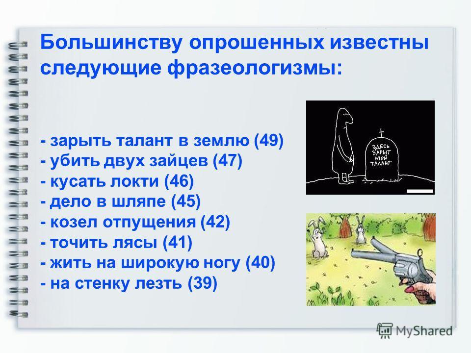 Большинству опрошенных известны следующие фразеологизмы: - зарыть талант в землю (49) - убить двух зайцев (47) - кусать локти (46) - дело в шляпе (45) - козел отпущения (42) - точить лясы (41) - жить на широкую ногу (40) - на стенку лезть (39)