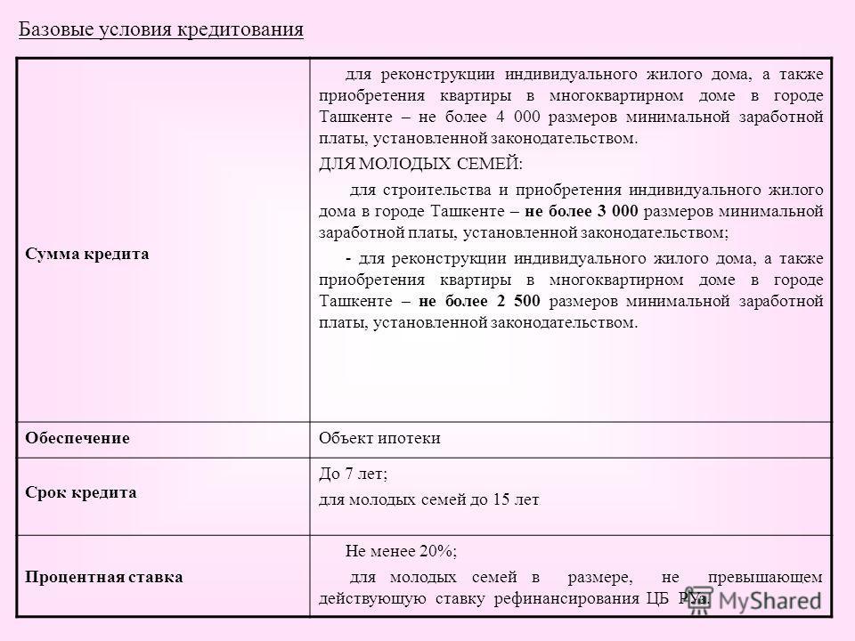Сумма кредита для реконструкции индивидуального жилого дома, а также приобретения квартиры в многоквартирном доме в городе Ташкенте – не более 4 000 размеров минимальной заработной платы, установленной законодательством. ДЛЯ МОЛОДЫХ СЕМЕЙ: для строит