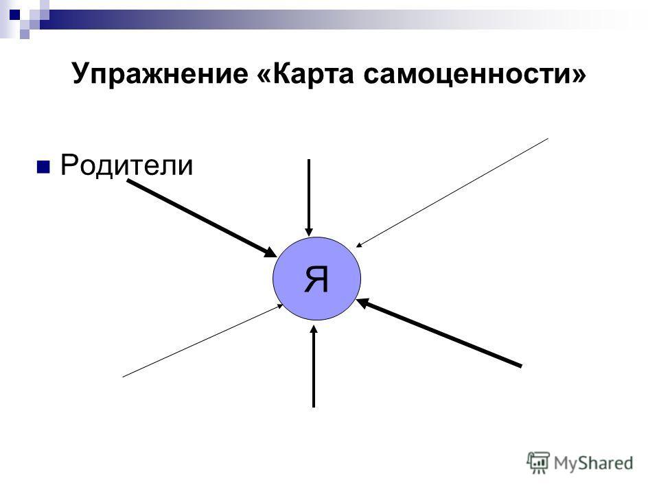Упражнение «Карта самоценности» Родители Я