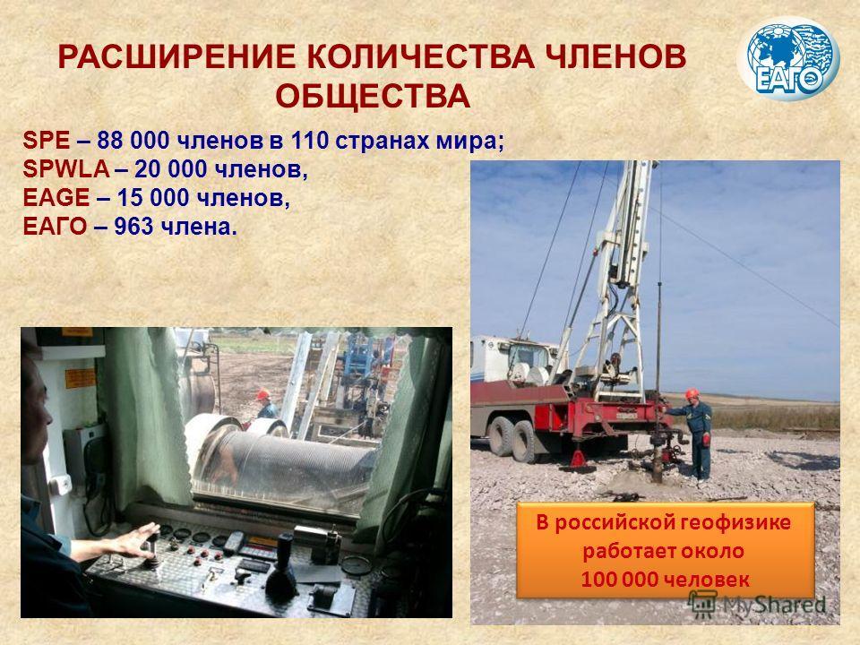 РАСШИРЕНИЕ КОЛИЧЕСТВА ЧЛЕНОВ ОБЩЕСТВА SPE – 88 000 членов в 110 странах мира; SPWLA – 20 000 членов, EAGЕ – 15 000 членов, ЕАГО – 963 члена. В российской геофизике работает около 100 000 человек В российской геофизике работает около 100 000 человек