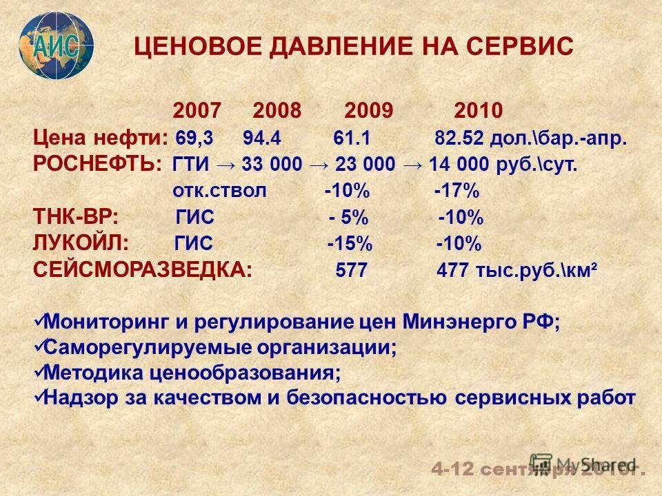 ЦЕНОВОЕ ДАВЛЕНИЕ НА СЕРВИС 2007 2008 2009 2010 Цена нефти: 69,3 94.4 61.1 82.52 дол.\бар.-апр. РОСНЕФТЬ: ГТИ 33 000 23 000 14 000 руб.\сут. отк.ствол -10% -17% ТНК-ВР: ГИС - 5% -10% ЛУКОЙЛ: ГИС -15% -10% СЕЙСМОРАЗВЕДКА: 577 477 тыс.руб.\км² Мониторин