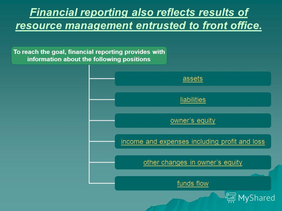 Financial reporting also reflects results of resource management entrusted to front office. To reach the goal, financial reporting provides with information about the following positions assets owners equity liabilities other changes in owners equity