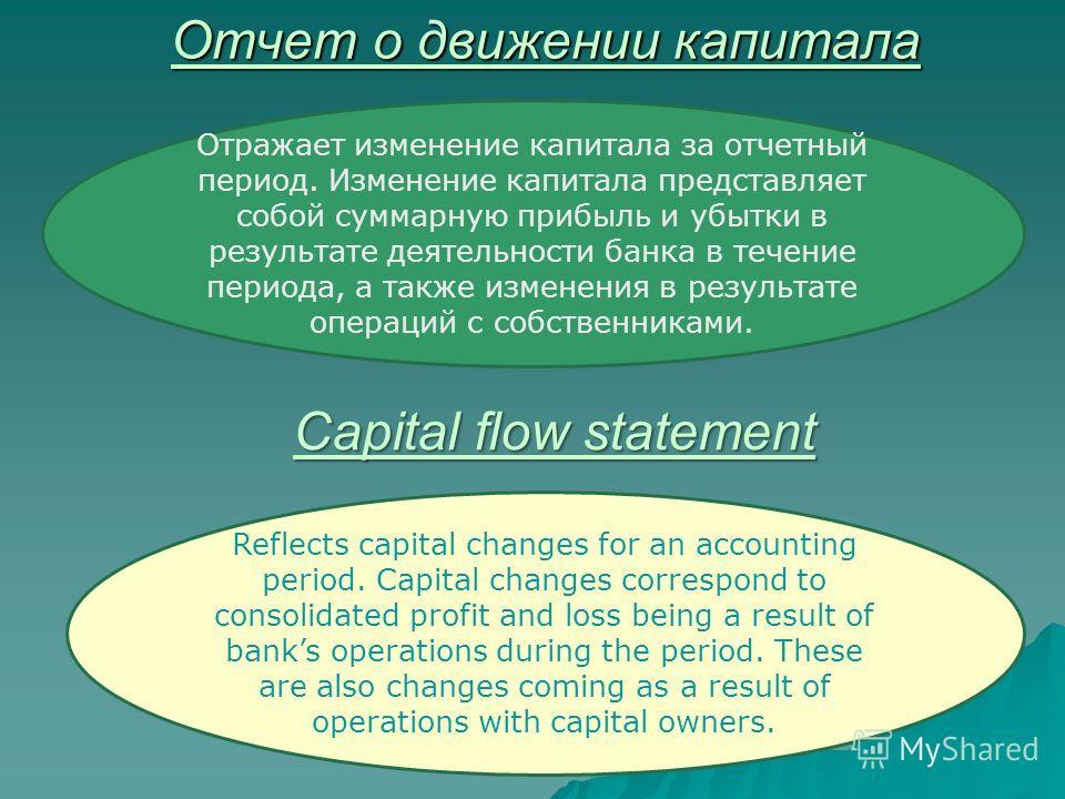 Отчет о движении капитала Отражает изменение капитала за отчетный период. Изменение капитала представляет собой суммарную прибыль и убытки в результате деятельности банка в течение периода, а также изменения в результате операций с собственниками. Ca
