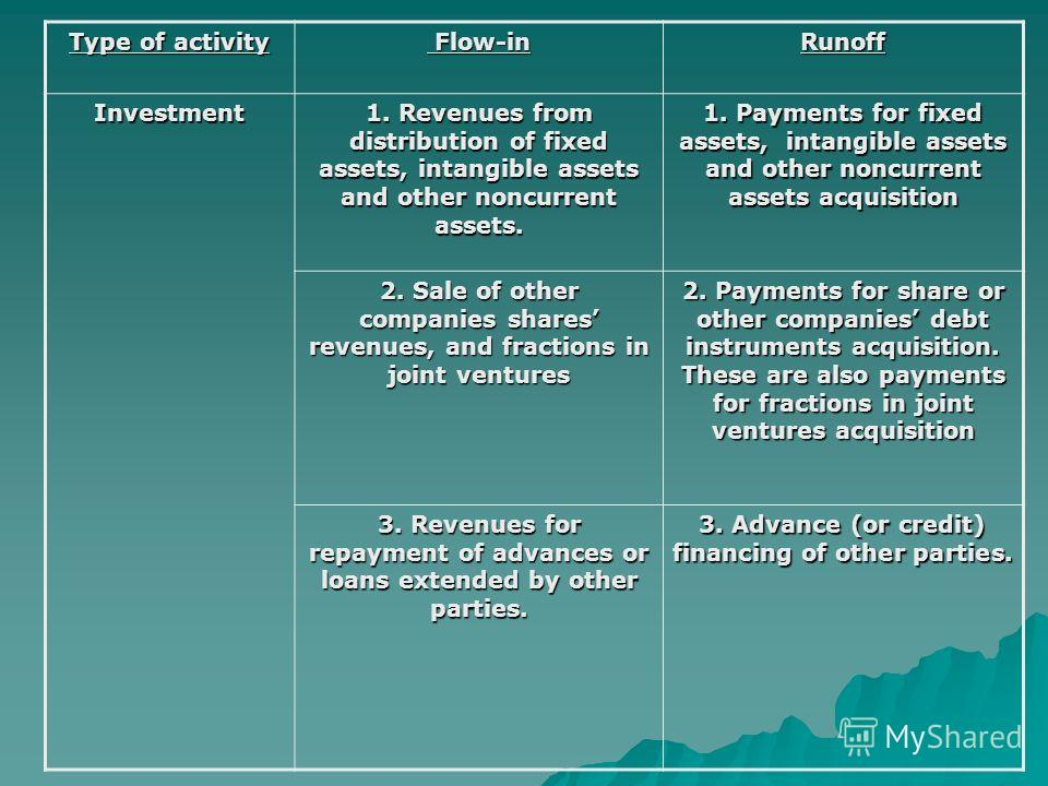 Type of activity Flow-in Flow-inRunoff Investment 1. Revenues from distribution of fixed assets, intangible assets and other noncurrent assets. 1. Payments for fixed assets, intangible assets and other noncurrent assets acquisition 2. Sale of other c