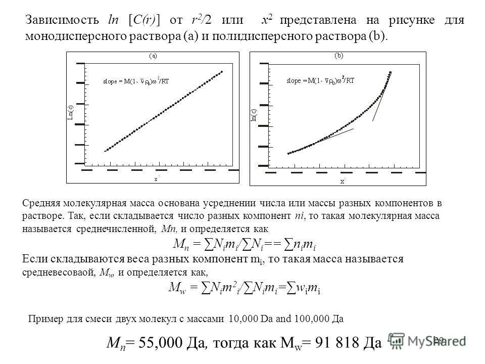 29 Зависимость ln [C(r)] от r 2 /2 или x 2 представлена на рисунке для монодисперсного раствора (а) и полидисперсного раствора (b). Средняя молекулярная масса основана усреднении числа или массы разных компонентов в растворе. Так, если складывается ч