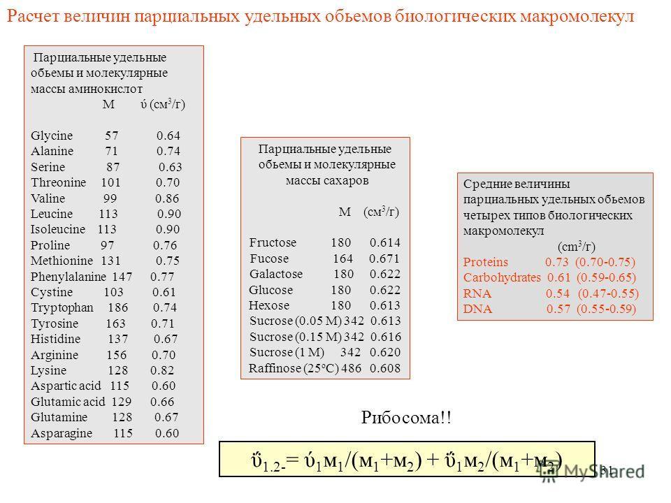 31 Парциальные удельные обьемы и молекулярные массы сахаров М (см 3 /г) Fructose 180 0.614 Fucose 164 0.671 Galactose 180 0.622 Glucose 180 0.622 Hexose 180 0.613 Sucrose (0.05 M) 342 0.613 Sucrose (0.15 M) 342 0.616 Sucrose (1 M) 342 0.620 Raffinose