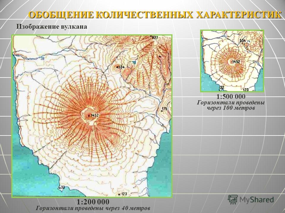 ОБОБЩЕНИЕ КОЛИЧЕСТВЕННЫХ ХАРАКТЕРИСТИК 1:200 000 Горизонтали проведены через 40 метров Изображение вулкана 1:500 000 Горизонтали проведены через 100 метров
