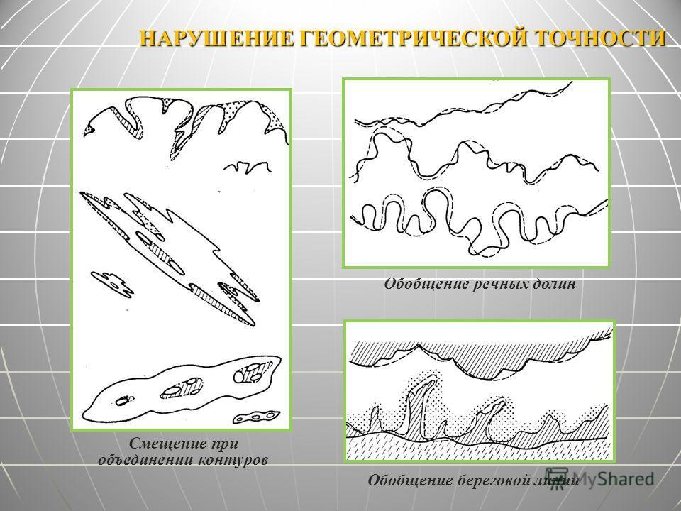 НАРУШЕНИЕ ГЕОМЕТРИЧЕСКОЙ ТОЧНОСТИ Смещение при объединении контуров Обобщение речных долин Обобщение береговой линии