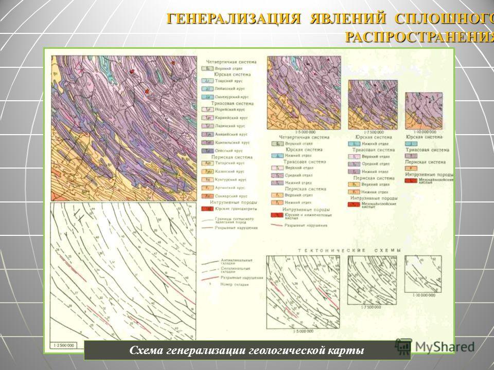 ГЕНЕРАЛИЗАЦИЯ ЯВЛЕНИЙ СПЛОШНОГО РАСПРОСТРАНЕНИЯ Схема генерализации геологической карты