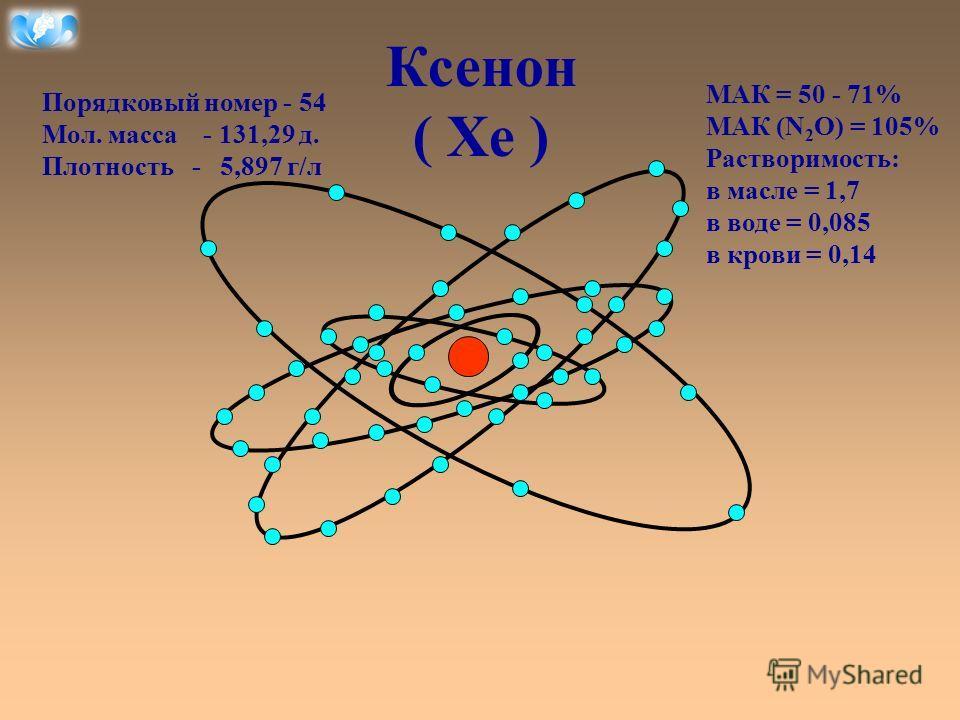 Ксенон ( Xe ) Порядковый номер - 54 Мол. масса - 131,29 д. Плотность - 5,897 г/л МАК = 50 - 71% МАК (N 2 O) = 105% Растворимость: в масле = 1,7 в воде = 0,085 в крови = 0,14