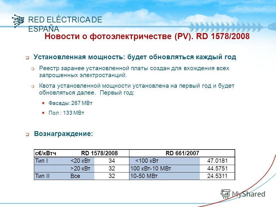 RED ELÉCTRICA DE ESPAÑA q Установленная мощность: будет обновляться каждый год m Реестр заранее установленной платы создан для вхождения всех запрошенных электростанций. m Квота установленной мощности установлена на первый год и будет обновляться дал