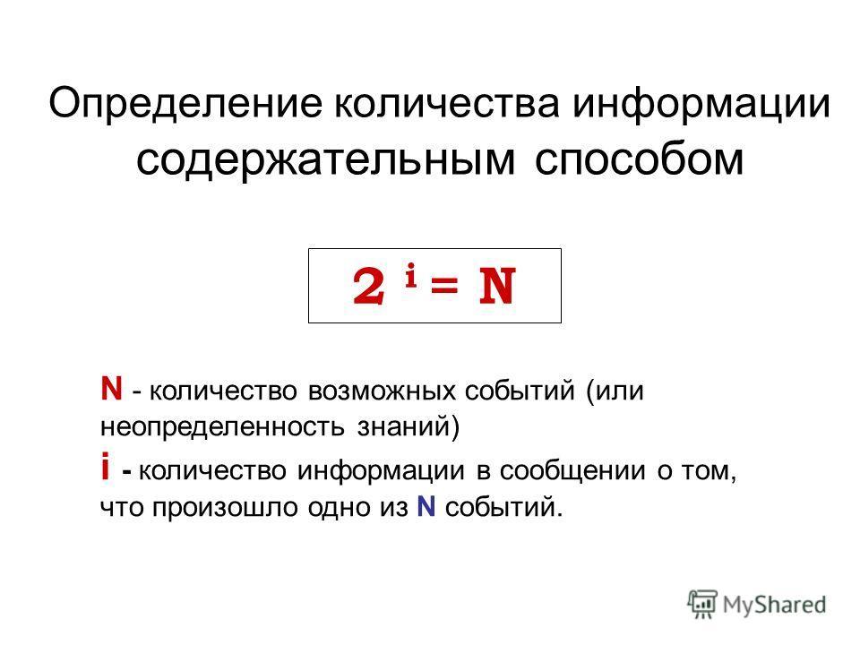 2 i = N Определение количества информации содержательным способом N - количество возможных событий (или неопределенность знаний) i - количество информации в сообщении о том, что произошло одно из N событий.