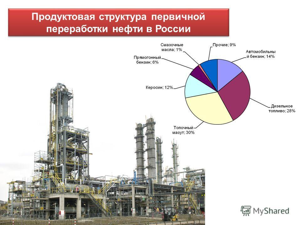 Продуктовая структура первичной переработки нефти в России